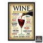 Quadro | Como pedir Vinho ao redor do mundo English